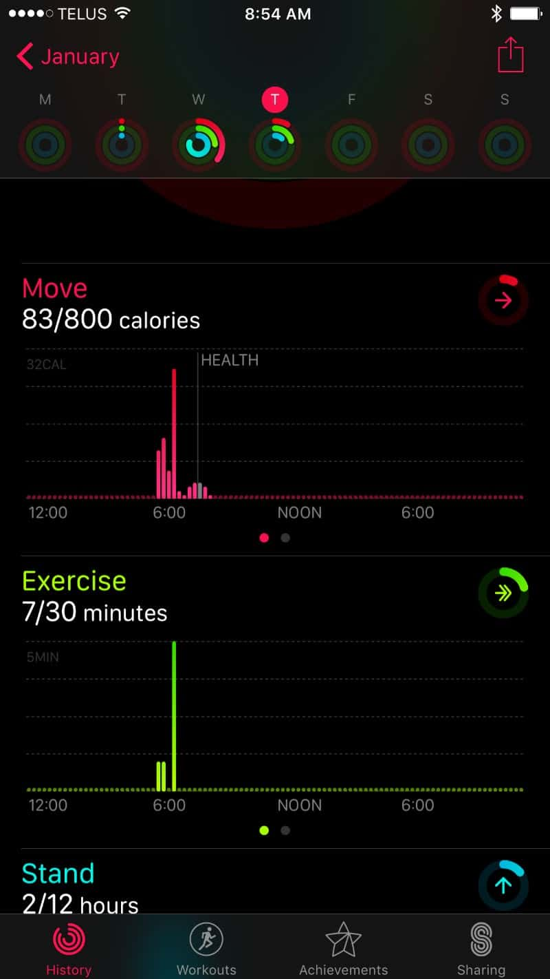 Daily health info on the Apple Series 2 Smartwatch app