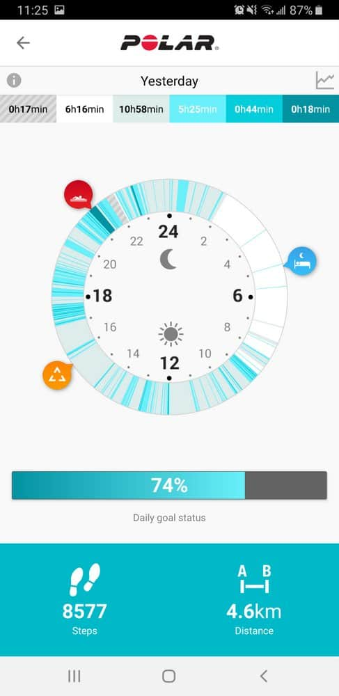 Polar Vantage V sleep app